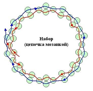 http://newbeads.ucoz.ru/ava/1436272caj.jpg